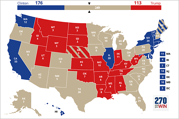 Clinton 176, Trump 113
